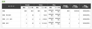 スクリーンショット 2021-04-02 22.25.57